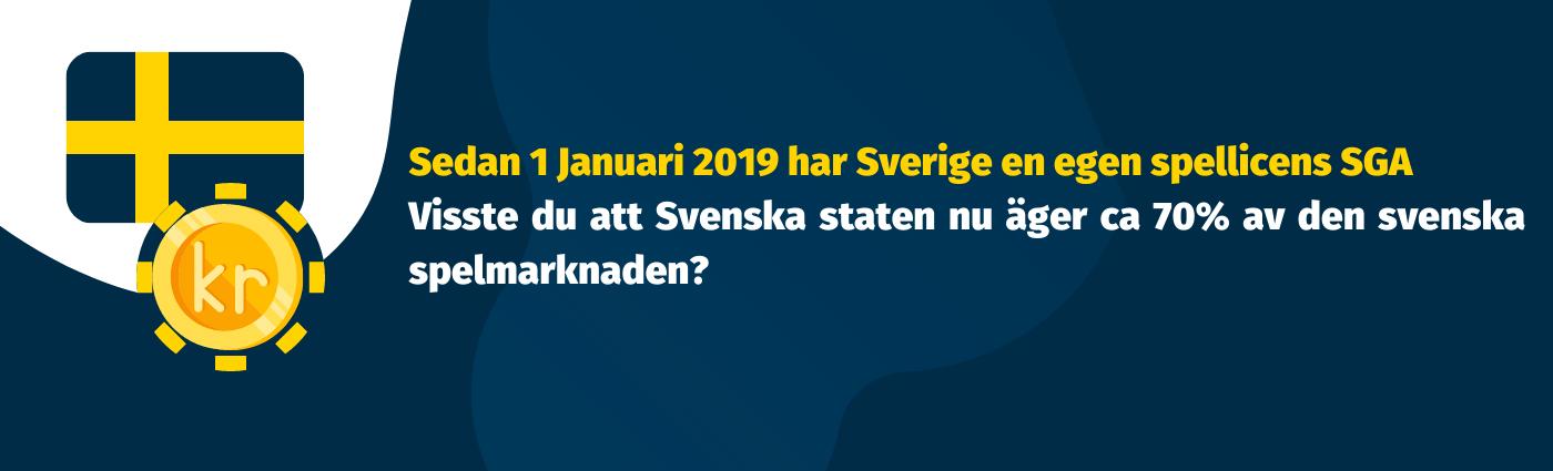 Reglering på svenska spelmarknaden Januari 2019